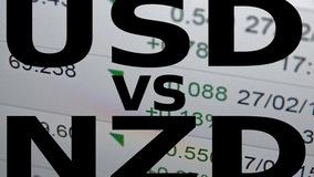 NZD USD Forecast FOREX – May 18, 2016