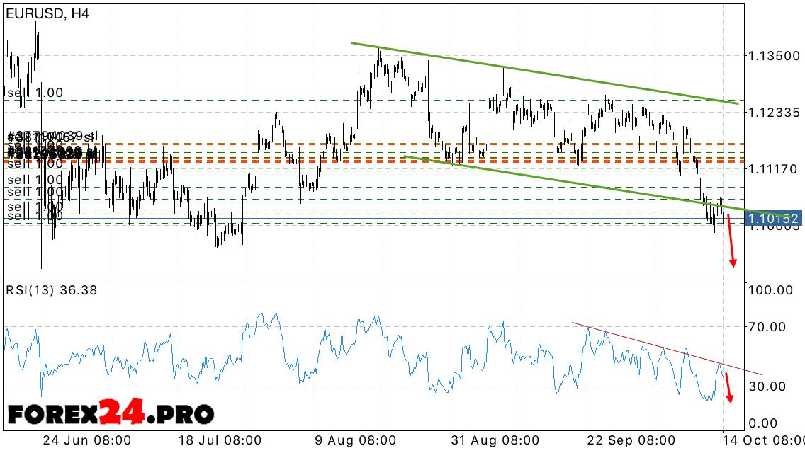 Прогнозы forex euro usd 24 dec forex materiali