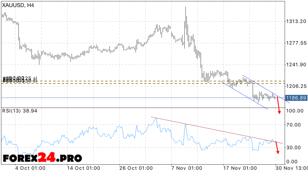 Xau/usd 1 pip value forex mebane faber of cambria investment management relative strength strategies for investing
