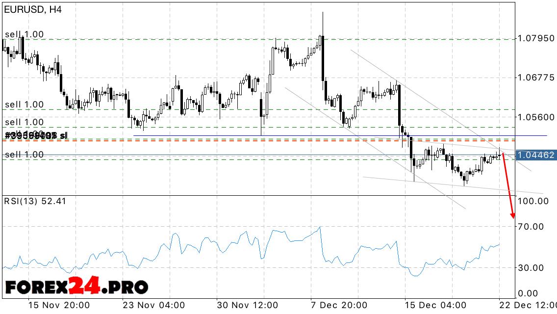 доказательство Доллар и евро прогноз самых первых