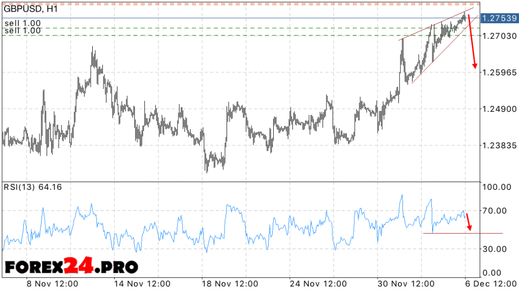 Gbp jpy forex factory