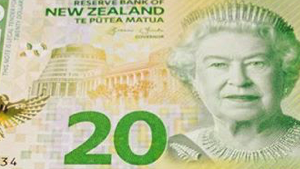 NZD/USD Forecast New Zealand Dollar on March 28, 2017