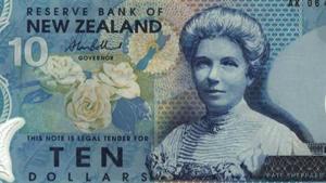 NZD/USD Forecast New Zealand Dollar on March 22, 2017