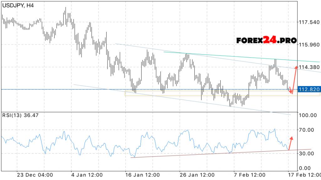 USD/JPY: Dollar - Yen Rate, Forecast, Chart, News & Analysis