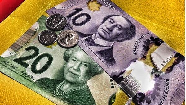 USD/CAD Forecast Canadian Dollar October 7, 2021