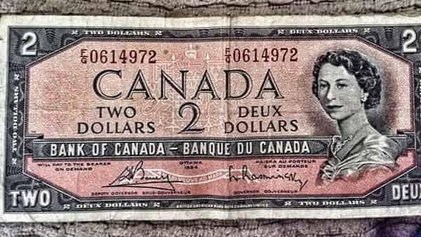USD/CAD Forecast Canadian Dollar October 6, 2021