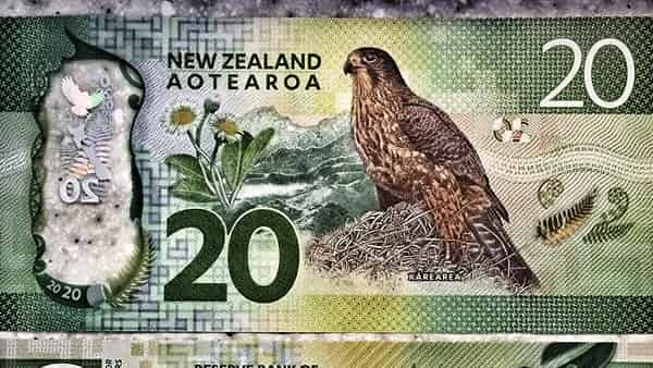 NZD/USD Forecast New Zealand Dollar September 20, 2019