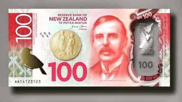 NZD/USD Forecast New Zealand Dollar November 18, 2020