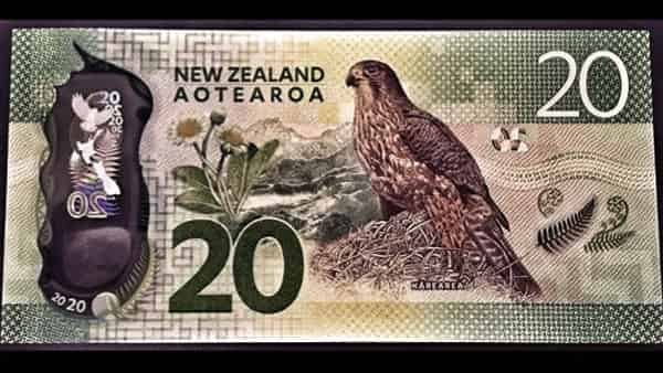 NZD/USD Forecast New Zealand Dollar January 18, 2019