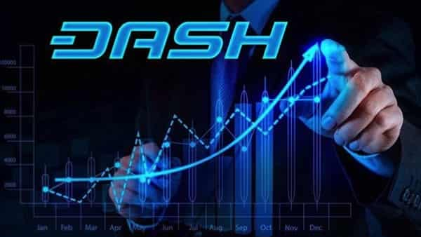 Dash prediction & analysis DSH/USD on October 21, 2017