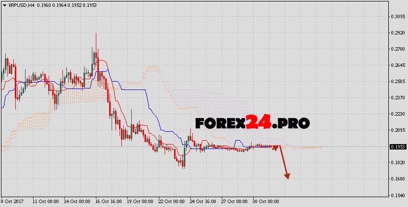 Forex ripple форекс индикатор объем