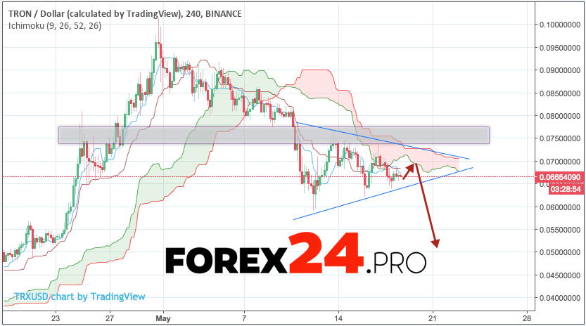 TRON forecast & analysis TRX/USD May 20, 2018