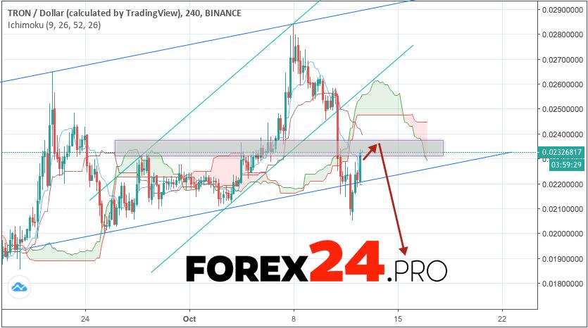 TRON forecast & analysis TRX/USD October 14, 2018