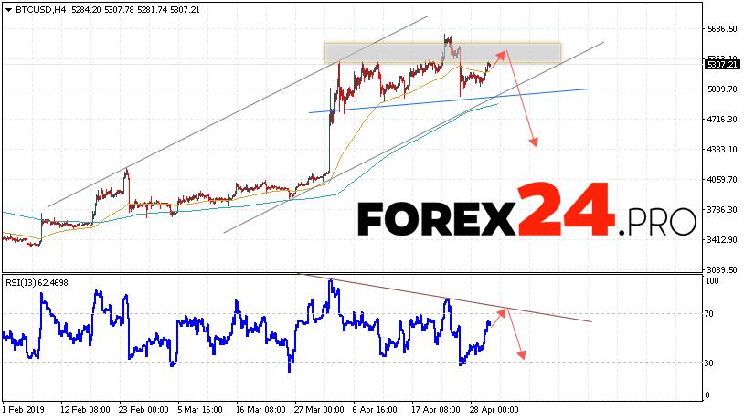 btc forex24)