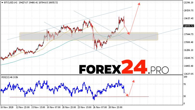 btc forex24