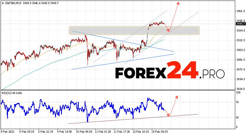S&P 500 Forecast and Analysis February 16, 2021