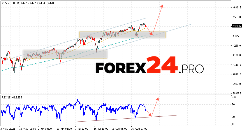 S&P 500 Forecast and Analysis August 30, 2021