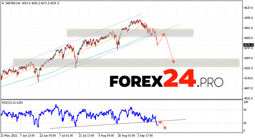 S&P 500 Forecast and Analysis September 21, 2021