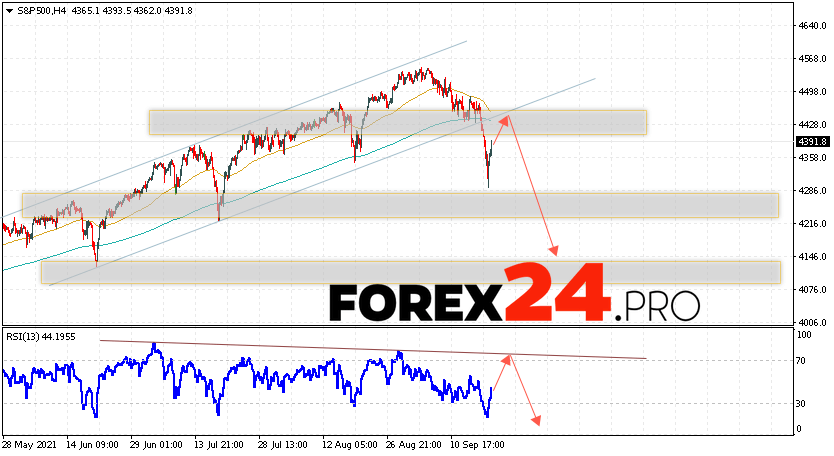 S&P 500 Forecast and Analysis September 22, 2021