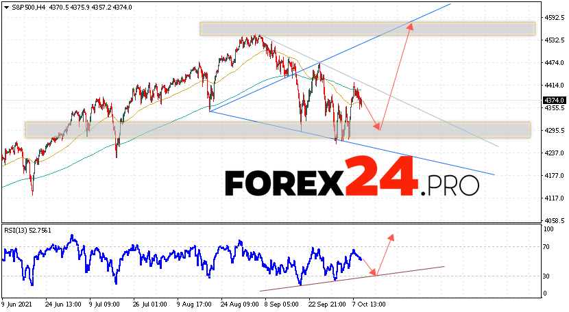 S&P 500 Forecast and Analysis October 12, 2021