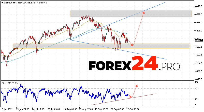 S&P 500 Forecast and Analysis October 14, 2021