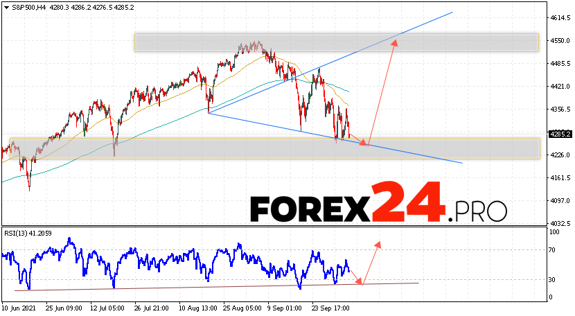 S&P 500 Forecast and Analysis October 7, 2021